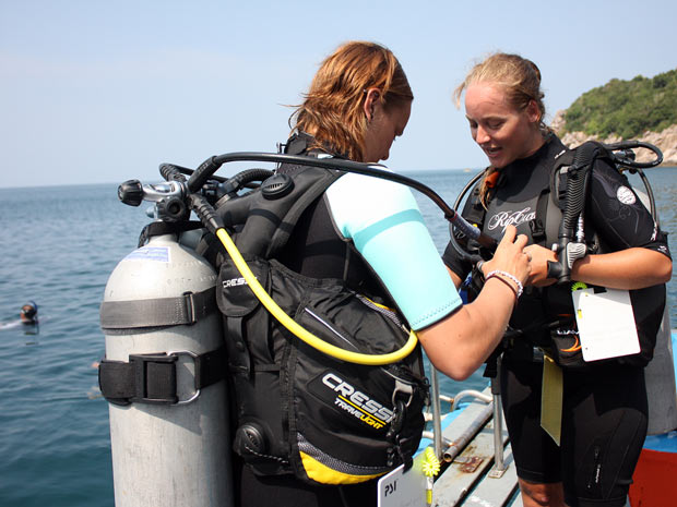 The Five Steps of the Pre-Dive Safety Check